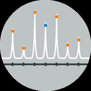 QC Plex - Multiplicom